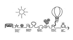 Illustrations Novo Nordisk YNOTBOB Graphic Design – Grafisk Design